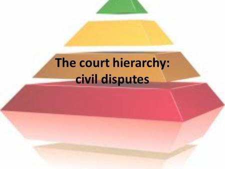 The court hierarchy: civil disputes. The Hierarchy Just like in criminal matters, the court hierarchy assists in resolving civil disputes. Disputes should.