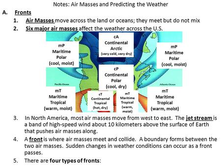 Notes: Air Masses and Predicting the Weather