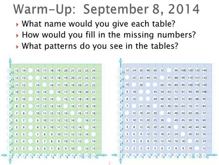  What name would you give each table?  How would you fill in the missing numbers?  What patterns do you see in the tables?