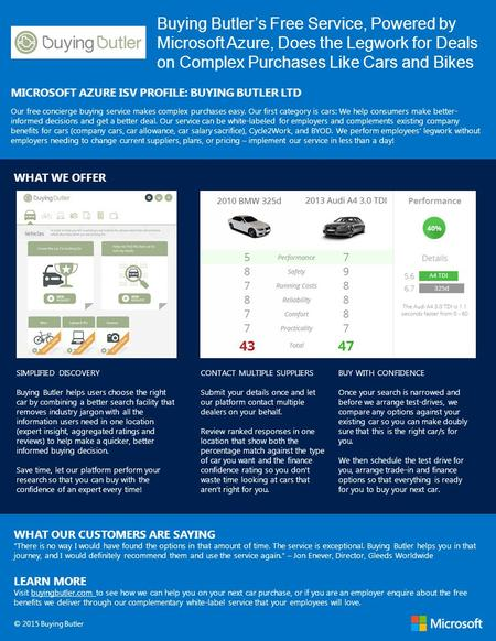MICROSOFT AZURE ISV PROFILE: BUYING BUTLER LTD Our free concierge buying service makes complex purchases easy. Our first category is cars: We help consumers.