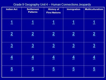 Grade 9 Geography Unit 4 – Human Connections Jeopardy Indian ActSettlement Patterns History of First Nations ImmigrationMulticulturalism 11111 22222 33333.