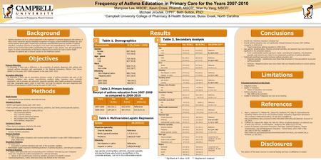 Frequency of Asthma Education in Primary Care for the Years 2007-2010 Marquise Lee, MSCR 1, Kevin Cross, PharmD, MSCR 1, Wan Yu Yang, MSCR 1, Michael Jiroutek,