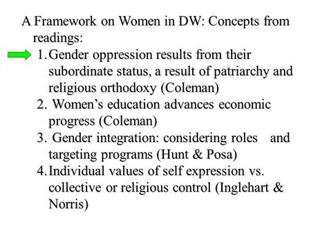 A Framework on Women in DW: Concepts from readings: 1.Gender oppression results from their subordinate status, a result of patriarchy and religious orthodoxy.