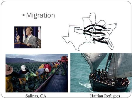 Migration Haitian RefugeesSalinas, CA. Why do people migrate? Push Factors Pull Factors Major International Migration Patterns, Early 1990s Slide graphic.
