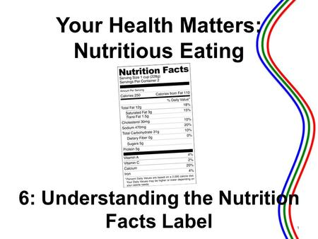 6: Understanding the Nutrition Facts Label 1 Your Health Matters: Nutritious Eating.