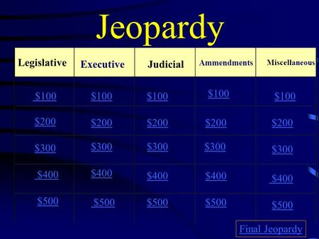Jeopardy ExecutiveJudicial Ammendments $100 $200 $300 $400 $500 $100 $200 $300 $400 $500 Final Jeopardy Miscellaneous Legislative.
