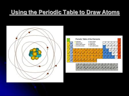 Using the Periodic Table to Draw Atoms