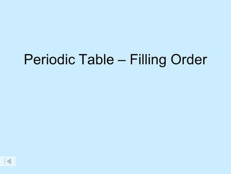Periodic Table – Filling Order