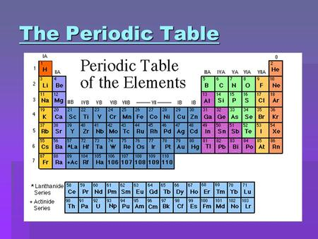 Families of the periodic table ppt video online download the periodic table urtaz Images