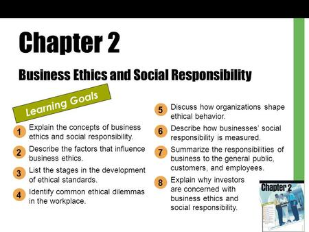 Chapter 2 Business Ethics and Social Responsibility Learning Goals 5 1