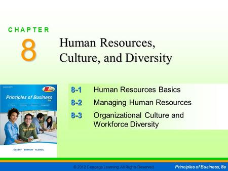 © 2012 Cengage Learning. All Rights Reserved. Principles of Business, 8e C H A P T E R 8 SLIDE 1 8-1 8-1Human Resources Basics 8-2 8-2Managing Human Resources.