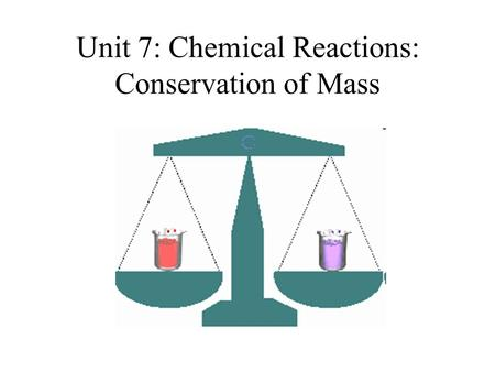 Unit 7: Chemical Reactions: Conservation of Mass