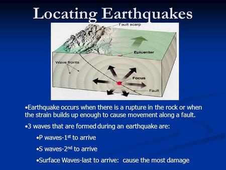 Locating Earthquakes Earthquake occurs when there is a rupture in the rock or when the strain builds up enough to cause movement along a fault. 3 waves.