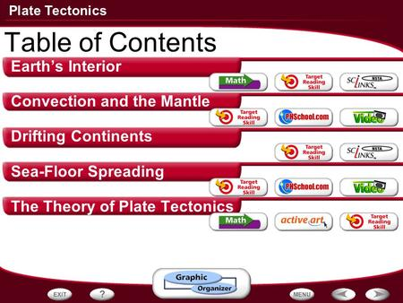 Table of Contents Earth's Interior Convection and the Mantle