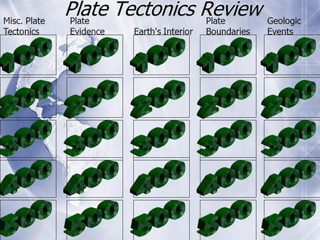 Plate Tectonics Review Misc. Plate Tectonics Plate Evidence Earth's Interior Geologic Events Plate Boundaries.