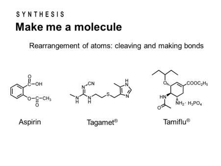 Making complex molecules hermann emil fischer germany fischer make me a molecule aspirintamiflu rearrangement of atoms cleaving and making bonds tagamet ccuart Images