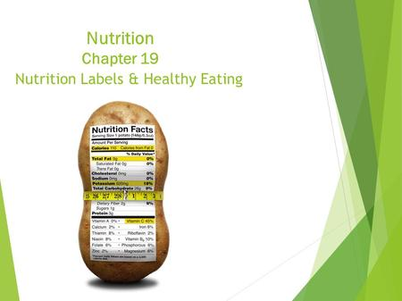 Nutrition Chapter 19 Nutrition Labels & Healthy Eating.