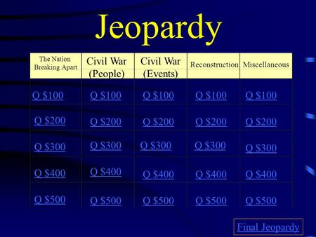 Jeopardy The Nation Breaking Apart Civil War (People) Civil War (Events) ReconstructionMiscellaneous Q $100 Q $200 Q $300 Q $400 Q $500 Q $100 Q $200.