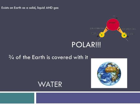WATER ¾ of the Earth is covered with it Exists on Earth as a solid, liquid AND gas POLAR!!!