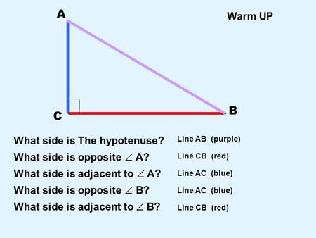 A B C Warm UP What side is The hypotenuse? What side is opposite  A?