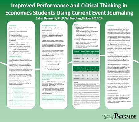 Improved Performance and Critical Thinking in Economics Students Using Current Event Journaling Sahar Bahmani, Ph.D. WI Teaching Fellow 2013-14 INTRODUCTION.