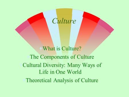 Culture What is Culture? The Components of Culture
