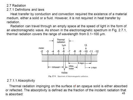basic laws of heat transfer pdf