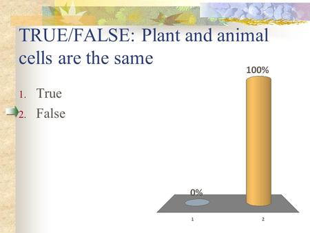 TRUE/FALSE: Plant and animal cells are the same