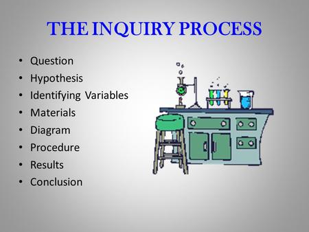 THE INQUIRY PROCESS Question Hypothesis Identifying Variables Materials Diagram Procedure Results Conclusion.