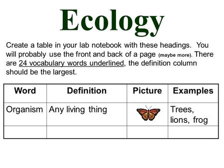 Ecology WordDefinitionPictureExamples OrganismAny living thingTrees, lions, frog Create a table in your lab notebook with these headings. You will probably.