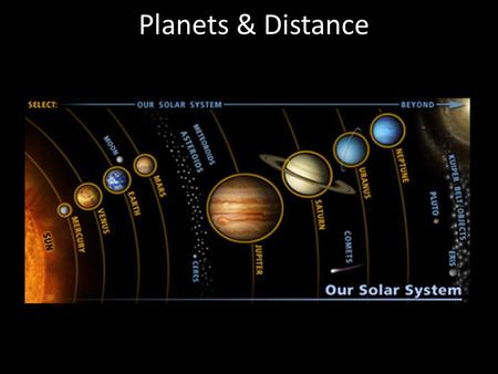 Planets & Distance. Essential Questions: What are the major components of the universe? (SPI 0601.6.1) How does the distance of objects in space from.