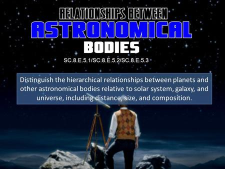 SC.8.E.5.1/SC.8.E.5.2/SC.8.E.5.3 Distinguish the hierarchical relationships between planets and other astronomical bodies relative to solar system, galaxy,