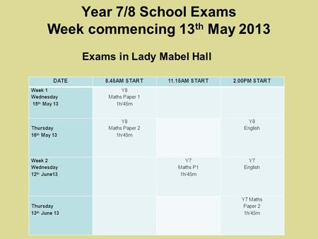 Year 7/8 School Exams Week commencing 13 th May 2013 DATE8.45AM START11.15AM START2.00PM START Week 1 Wednesday 15 th May 13 Y8 Maths Paper 1 1h/45m Thursday.