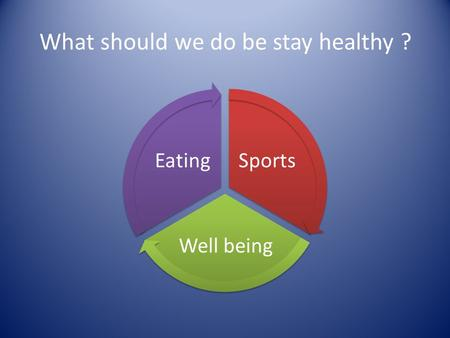 What should we do be stay healthy ? Sports Well being Eating.