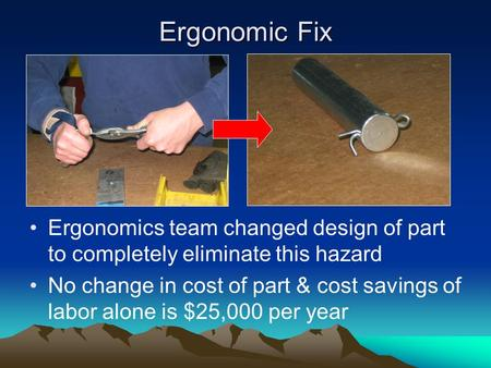 Ergonomic Fix Ergonomics team changed design of part to completely eliminate this hazard No change in cost of part & cost savings of labor alone is $25,000.