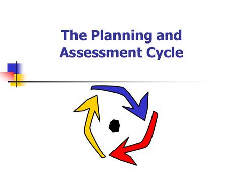 The Planning and Assessment Cycle