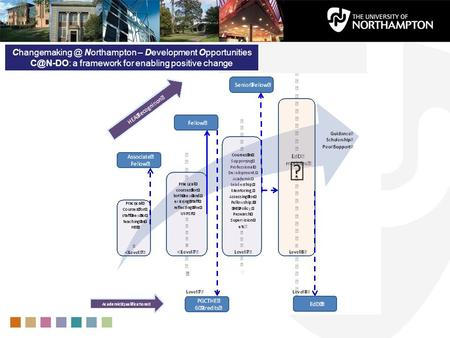 Northampton – Development Opportunities a framework for enabling positive change.