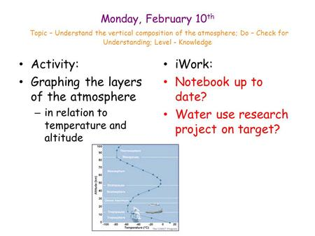 Monday, February 10 th Topic – Understand the vertical composition of the atmosphere; Do – Check for Understanding; Level - Knowledge Activity: Graphing.