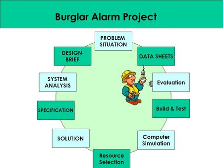 Systems Approach Burglar Alarm Project PROBLEM SITUATION DESIGN