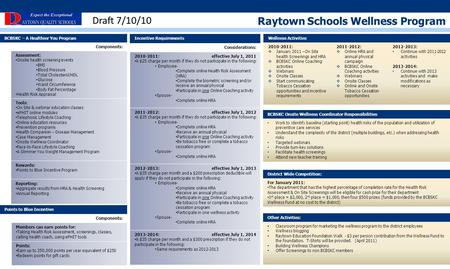 Raytown Schools Wellness Program