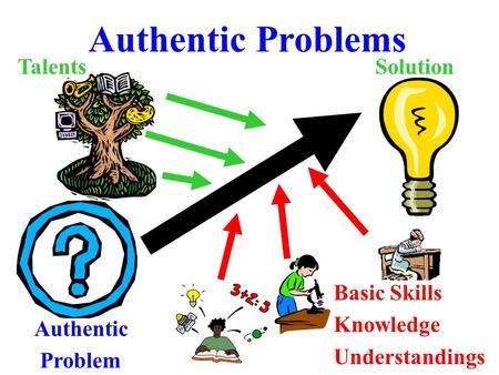 Talents Basic Skills Knowledge Understandings Authentic Problems Authentic Problem Solution.