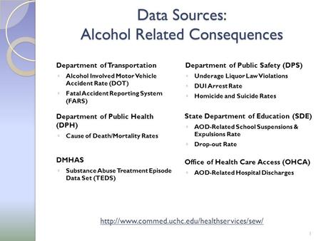 Data Sources: Alcohol Related Consequences Department of Transportation ◦ Alcohol Involved Motor Vehicle Accident Rate (DOT) ◦ Fatal Accident Reporting.