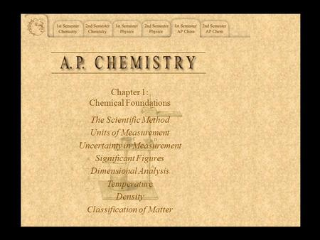 Chapter 1: Chemical Foundations The Scientific Method Units of Measurement Uncertainty in Measurement Significant Figures Dimensional Analysis Temperature.