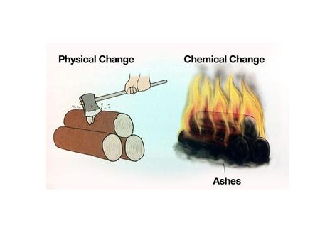 Changes Physical & Chemical. Physical Change A physical change is a change in size, shape, form, or state of matter in which the matter's identity stays.