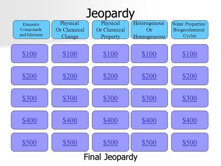 Jeopardy $100 Elements Compounds and Mixtures Physical Or Chemical Change Physical Or Chemical Property Heterogenous Or Homogeneous Water Properties/