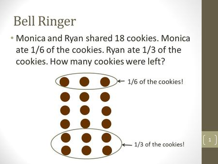 Bell Ringer Monica and Ryan shared 18 cookies. Monica ate 1/6 of the cookies. Ryan ate 1/3 of the cookies. How many cookies were left? 1/6 of the cookies!