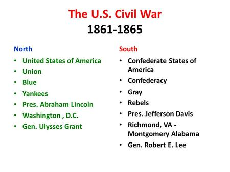 The U.S. Civil War 1861-1865 North United States of America Union Blue Yankees Pres. Abraham Lincoln Washington, D.C. Gen. Ulysses Grant South Confederate.