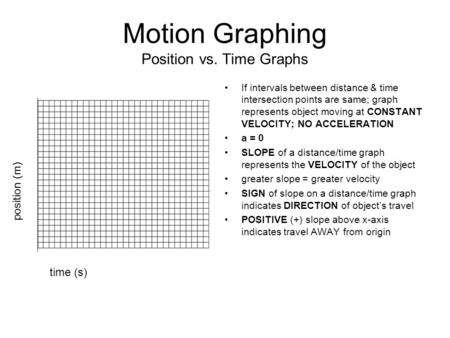Motion Graphing Position vs. Time Graphs