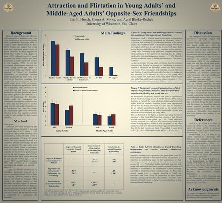 Attraction and Flirtation in Young Adults' and Middle-Aged Adults' Opposite-Sex Friendships Erin E. Hirsch, Cierra A. Micke, and April Bleske-Rechek University.