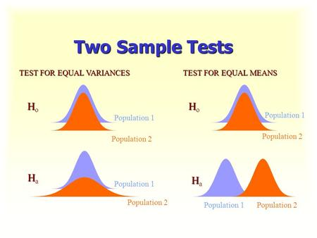 Two Sample Tests Ho Ho Ha Ha TEST FOR EQUAL VARIANCES